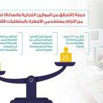 معاينة أكثر من 2350 ميزاناً تجارياً منذ بدء الحملة التفتيشية لوزارة التجارة والصناعة وترويج الاستثمار بسلطنة عُمان